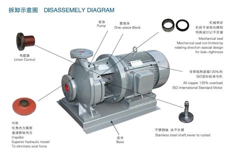 Impeller For Ssp 755 S single stage centrifugal diagram ma