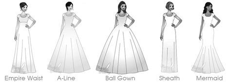 Body Type And Wedding Gowns !!   Wedding Story Style