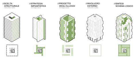 apartment design typologies villaggio expo 2015 milano up design and research lab
