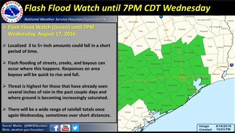 flash flood watch extended as rain continues houston