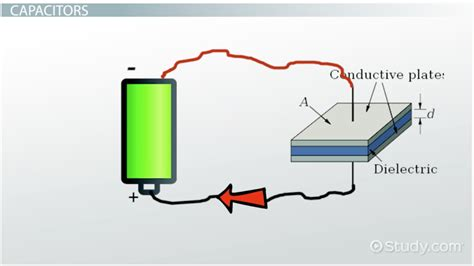capacitor types in urdu ceramic capacitor in reversadermcream