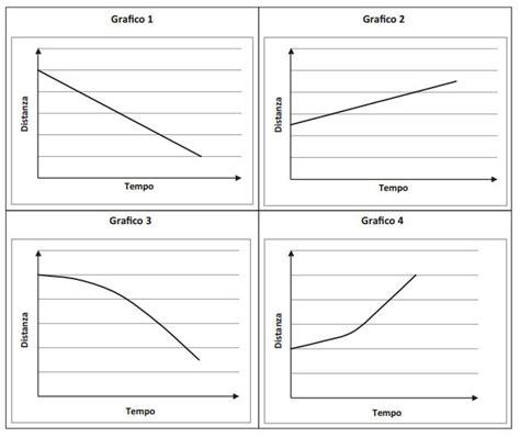 test invalsi matematica terza media allenati alle prove invalsi di matematica per la terza