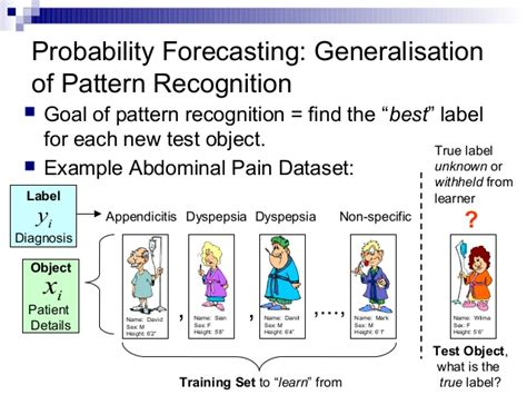 pattern recognition dataset probability forecasting a machine learning perspective