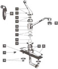 Parts Of A Kitchen Faucet Diagram Kitchen Faucet Replacement Parts By Delta Faucets