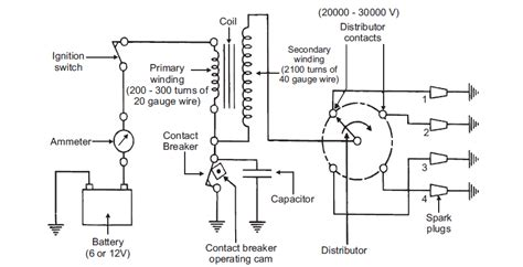 battery ignition system diagram notes on battery ignition system