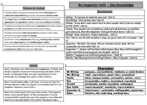 an inspector calls power theme quotes age quotes an inspector calls image quotes at relatably com