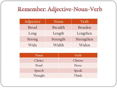 is layout a verb or noun word formation