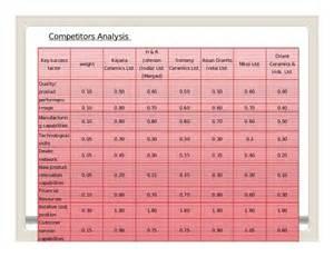 bathtub price list india ceramic tiles price list philippines universalcouncil info