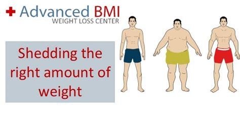 Shed The Weight shedding the right amount of weight advanced bmi lebanon