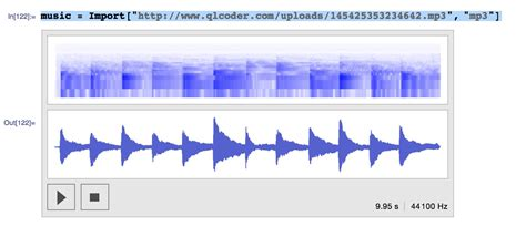 hz mp3 sound how to get the frequency information of an mp3