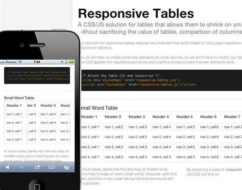 responsive web design with table layout responsive data table roundup css tricks