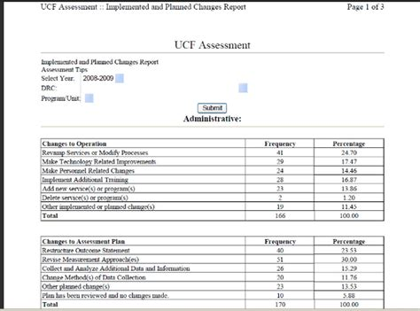 technology assessment report template national institute for learning outcomes assessment