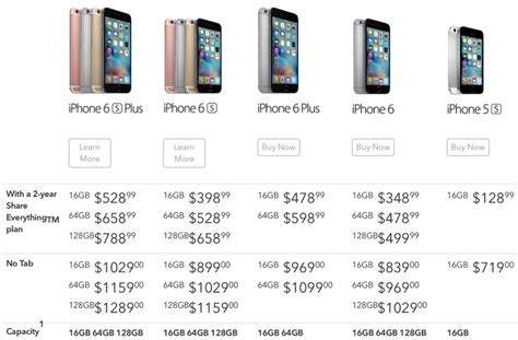 rogers iphone 6s contract prices start at 398 99 iphone 6s plus 528 99 iphone in canada