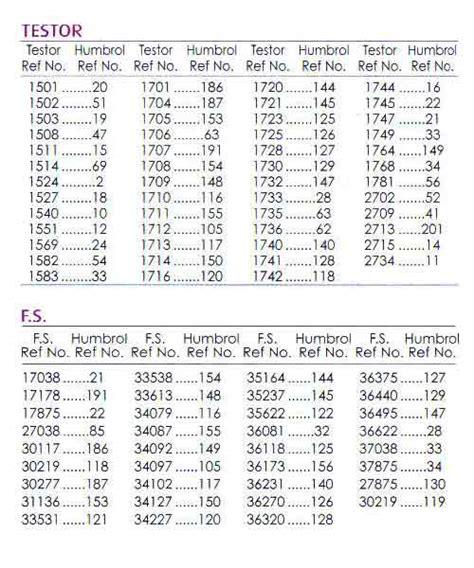 tabella di conversione colori humbrol