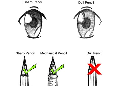 pencil drawing tips drawing tips anime your way