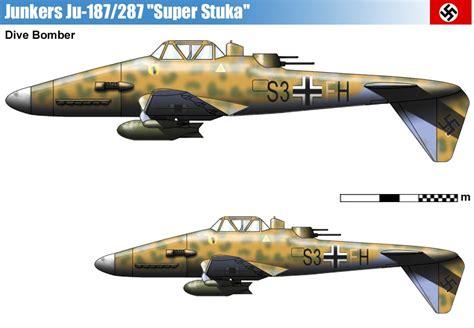 Dimensions by Ju 187 287 Super Stuka