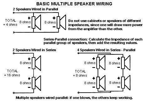 speaker wiring chart