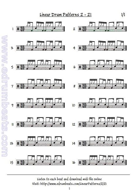 drum pattern theory 25 best ideas about drum lessons on pinterest drum