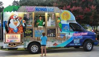 Franchise review 6 kona ice strengths weaknesses and overall