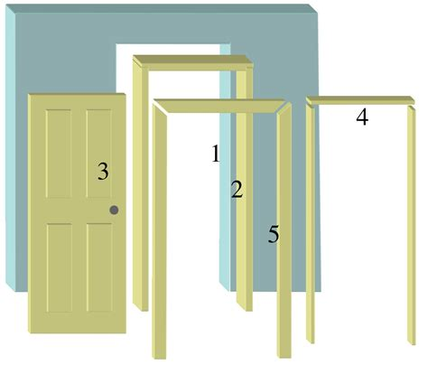 Framing An Interior Wall With A Door Doors Frames Hollow Metal Doors And Frames