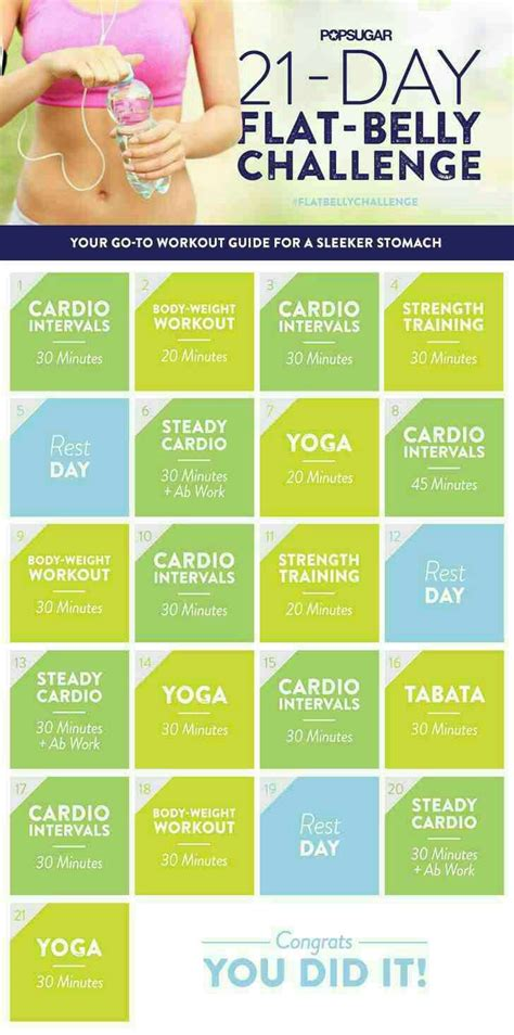 stomach 30 day challenge 30 day flat stomach challenge www pixshark images