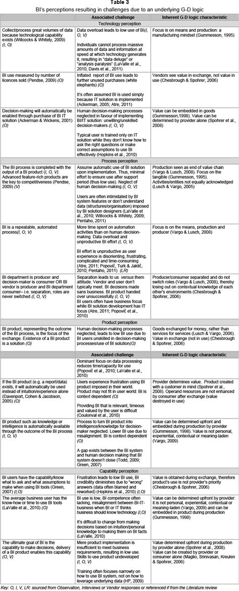 exle of related literature in research paper research paper review of related literature dental