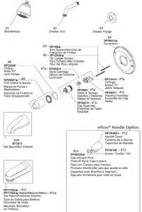 innovations series tub shower replacement parts flush
