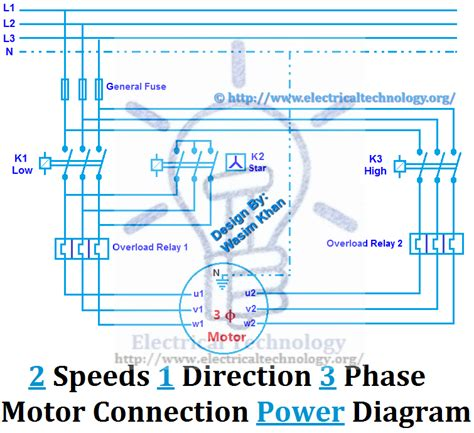 2 speeds 1 direction 3 phase motor power and diagrams