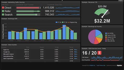 file sample klipfolio dashboard dark theme png wikimedia