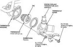 thermostat location on a 1997 buick century get free
