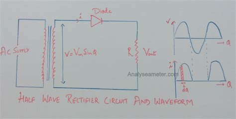 rectifier circuit equations efficiency equation of half wave rectifier
