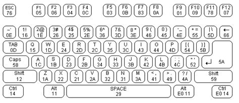 keyboard layout values simple at keyboard interface v1 04 for microchip pic16f84