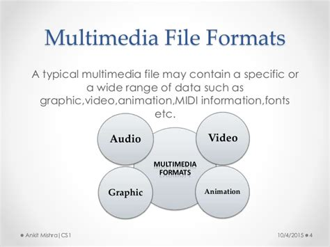 video file format in multimedia basic introduction to graphic file formats