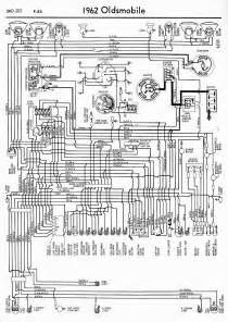 wiring diagram for 1999 oldsmobile silhouette php wiring wiring diagram