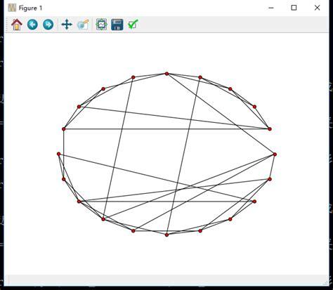 networkx random layout networkx初相识 xubling 博客园