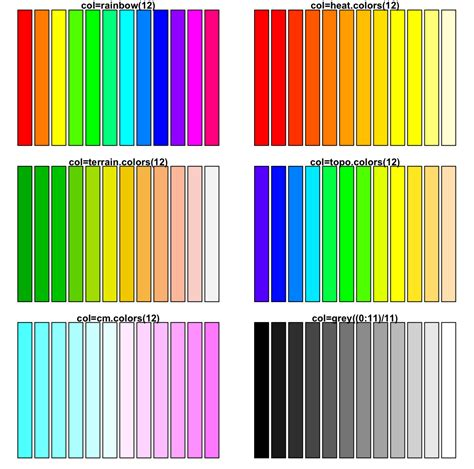 r colors color brewer