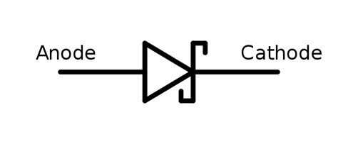 symbol for pn diode file schottky diode symbol svg wikimedia commons