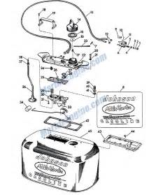 1957 johnson 5 5 hp outboard for sale wiring diagrams