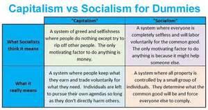Communism Versus Capitalism Essay by Capitalism Vs Socialism Brilliantly Explained For Dummies
