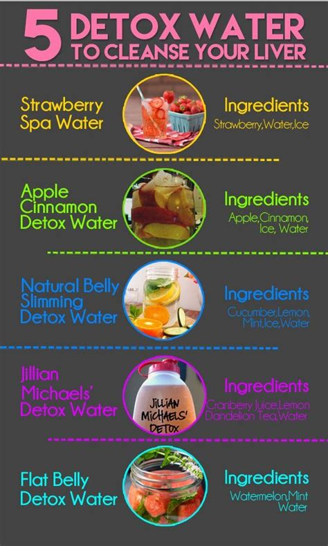 How To Detox Your Liver In 3 Days by 5 Delicious Detox Water Recipes To Cleanse Your Liver Read