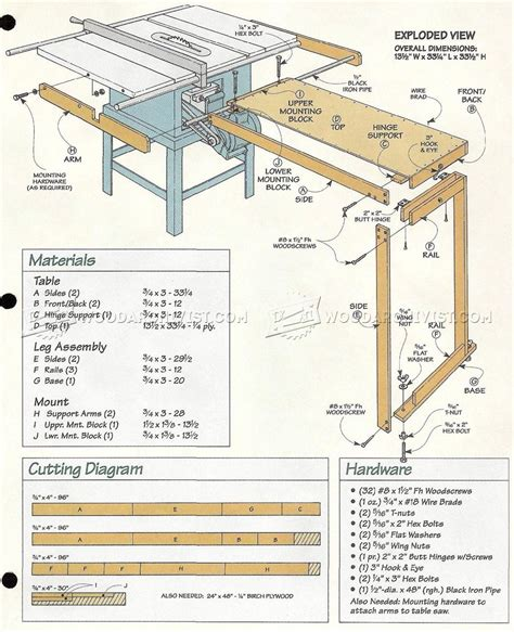 Table Saw Outfeed Table Plans Woodarchivist Outfeed Table Plans