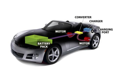 electric car engine diagram electric free engine image