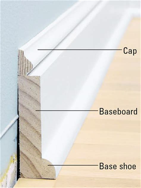 Home Decorator Supply Image Gallery Trim