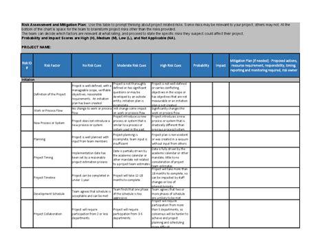 Risk Assessment And Mitigation Plan Excel Flevypro Risk Assessment And Mitigation Template