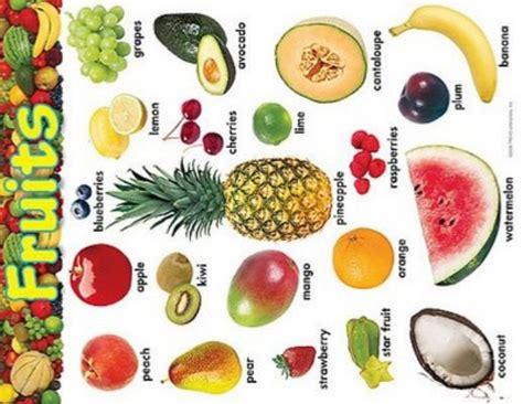 imagenes en ingles frutas frutas en ingl 233 s