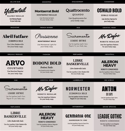 canva fonts list font design how designers choose which fonts to use