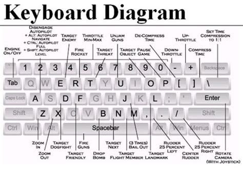 keyboard layout manager 2000 edition yandere sim keyboard controls gameonlineflash com