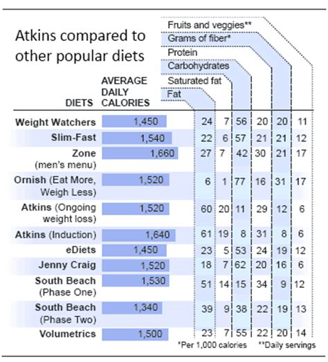 the atkins diet plan atkinsdietplan net