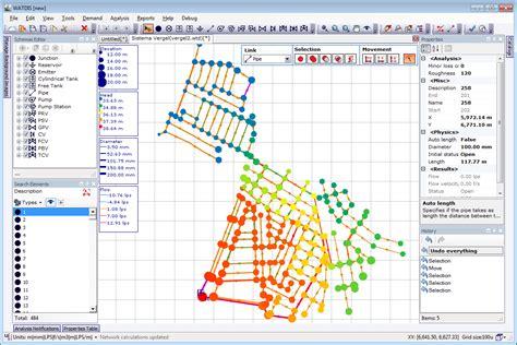 pattern analysis wheel excel watdis the little challenger water simulation