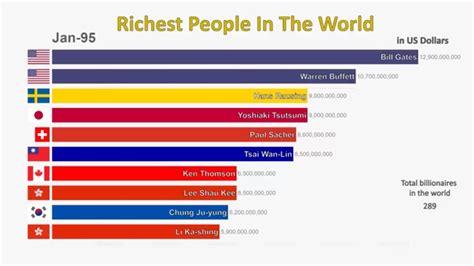 1995年から2019年の 世界の富豪トップ10 の推移をアニメーションでビジュアライズ dna